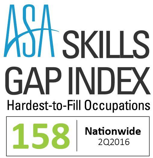 ASA Skills Gap: 2Q16, Nationwide