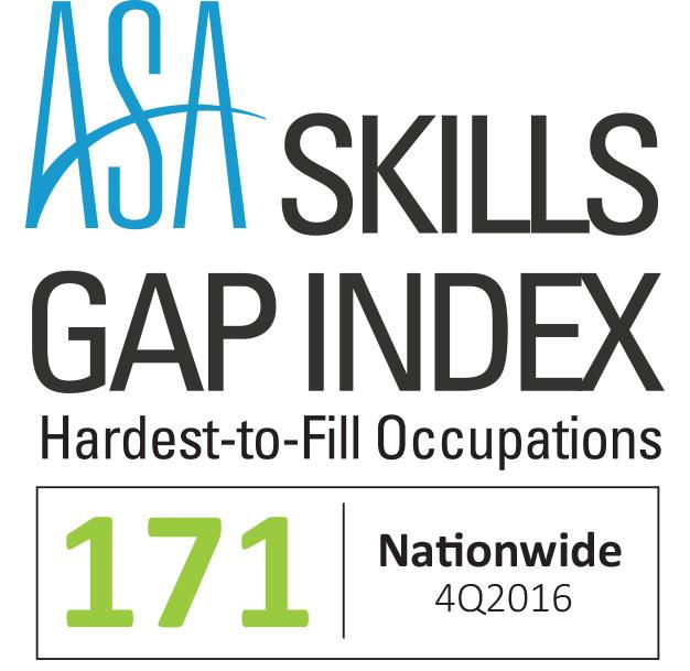 ASA Skills Gap: 4Q16, Nationwide