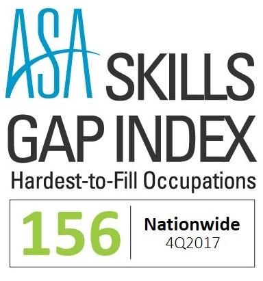 ASA Skills Gap: 2Q17, Nationwide