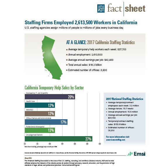 CA Fact Sheet